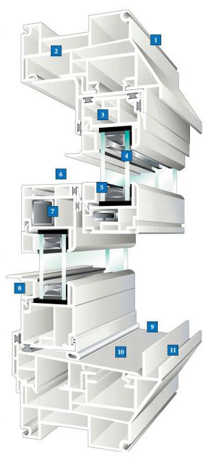 vinyl windows diagram - Thermal Windows